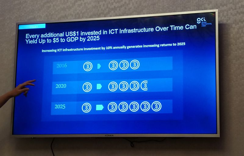 huawei-global-connectivity-index-10