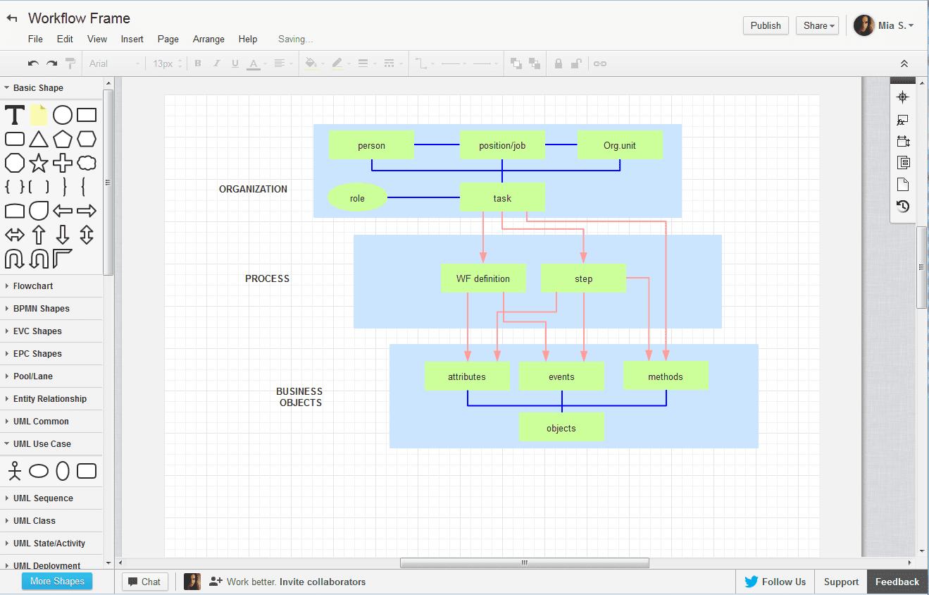 ProcessOn Designer Screenshot