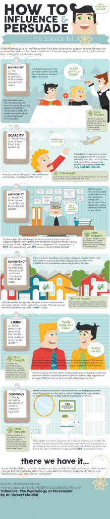 how-to-influence-and-persuade-infographic