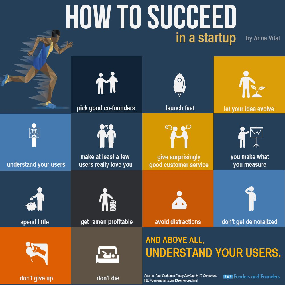 how-to-succeed-in-a-startup-chart