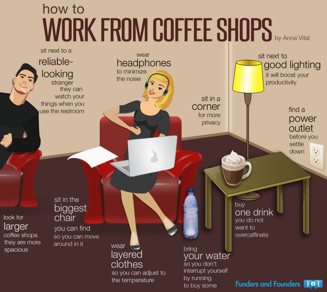 how-to-work-from-coffee-shop-1
