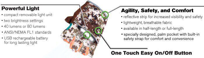 RunLites Gloves Torch Flashlight Light Gear Equipment Features List