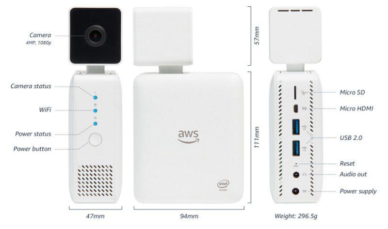AWS DeepLens Developer Camera For Machine Learning Studies