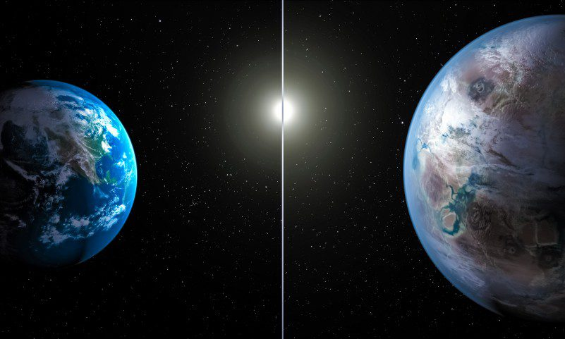 Earth And Kepler System Planet New Google AI ML NASA News Machine Learning
