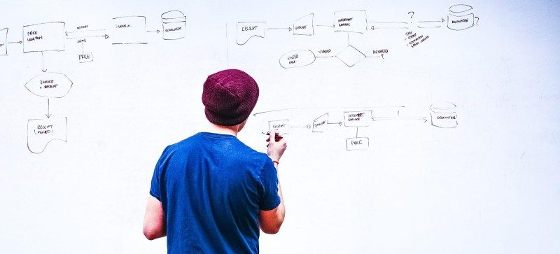 Young Man Working on Mindmap Flow Chart Whiteboard Startup dot tech domain names tld how to choose website name tips hints guide good branding marketing