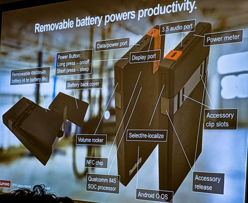 Lenovo ThinkReality A6 Beltpack Specs Details